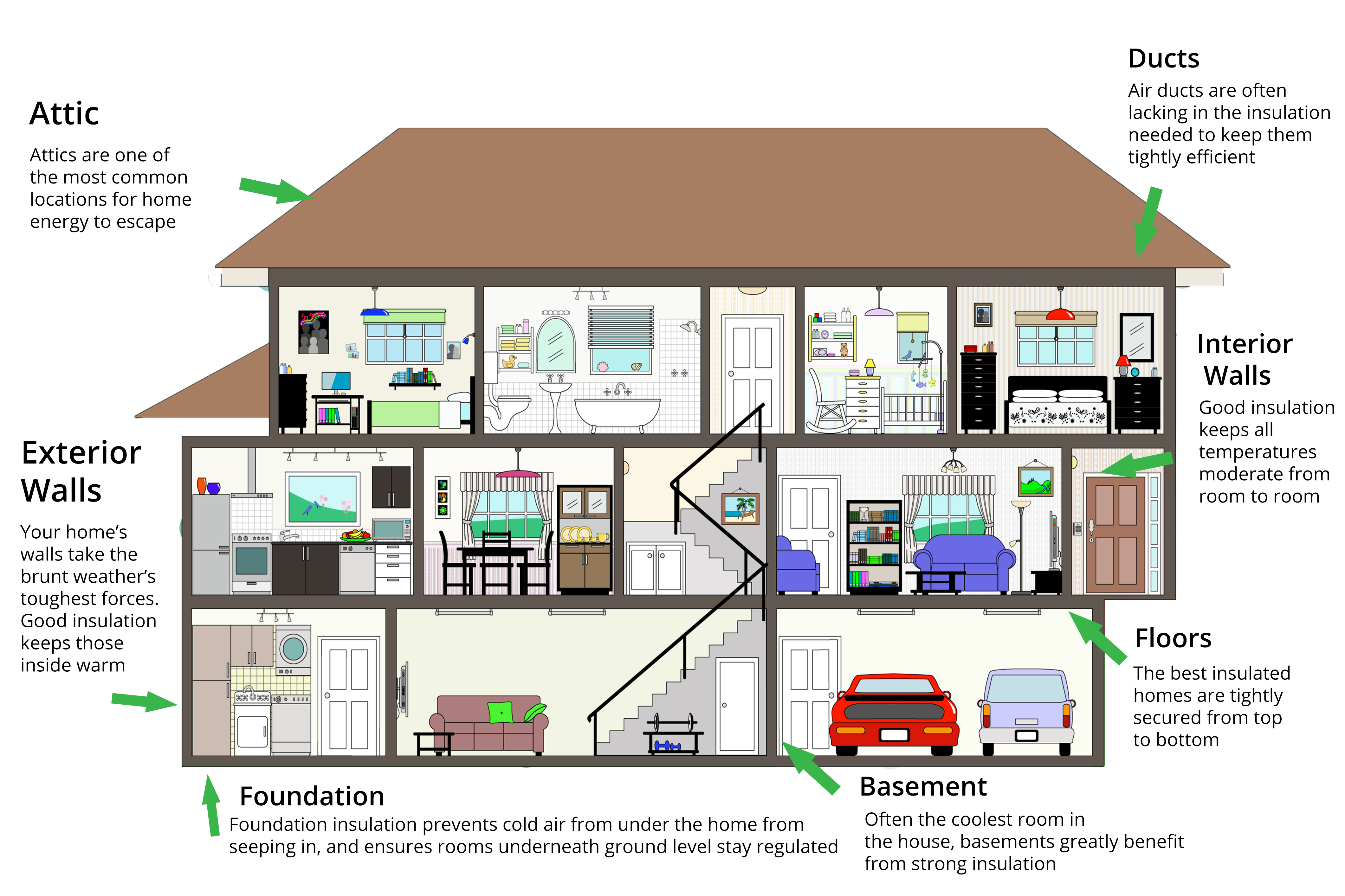 where to insulate seal insulate ventilate. Black Bedroom Furniture Sets. Home Design Ideas