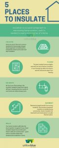 5 Places To Insulate